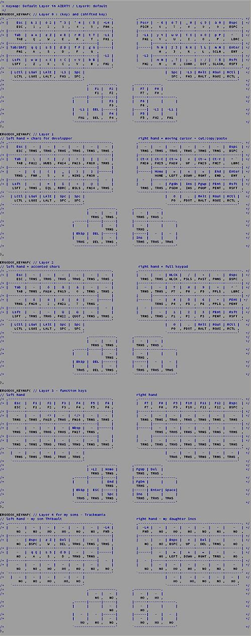 Configuration clavier code au complet