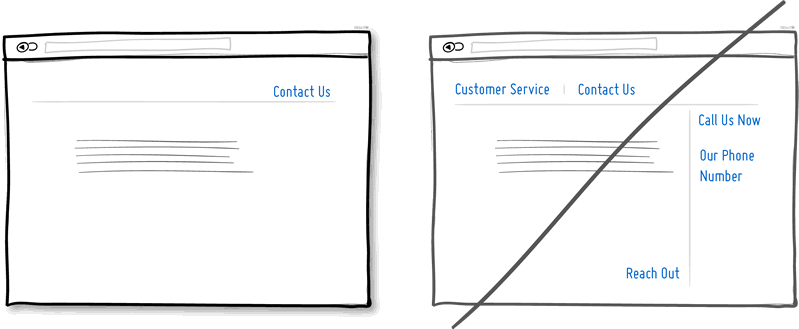 Try merging similar functions instead of fragmenting the ui.