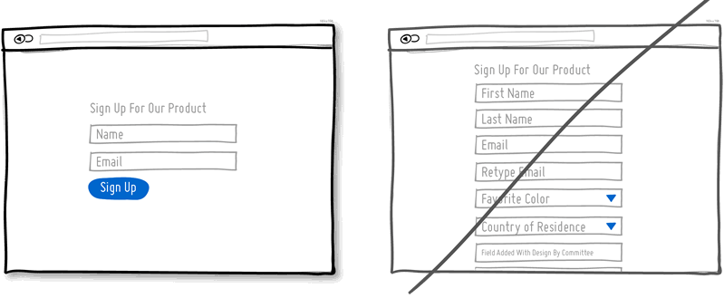 Try fewer form fields instead of asking for too many.