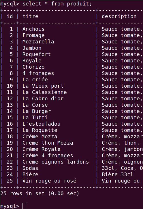 Image qui montre le problème résolu de décalage de résultat d'une requête mysql en ligne de commande