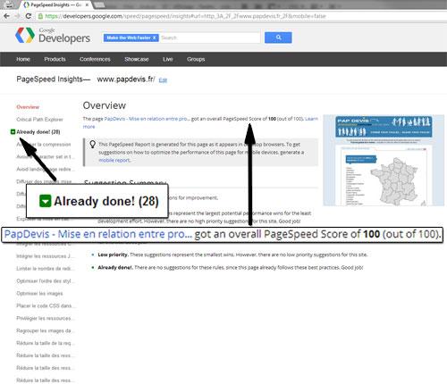 Description de l'optimisation de http://papdevis.fr