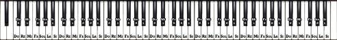01 . Touches de piano