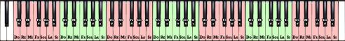 02. Touches de piano avec une couleur par octave