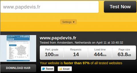 Statistiques du site www.papdevis.fr