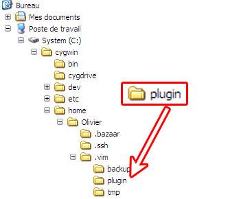 Fichiers dans le plugin Tabularize